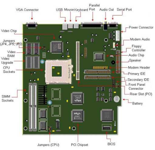 770 Motherboard Diagram