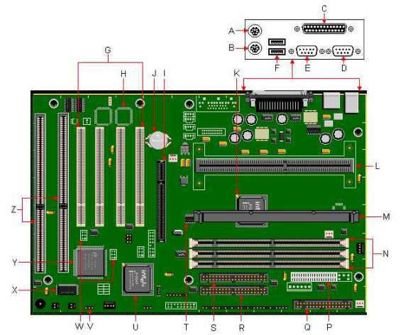 800/805 Motherboard Diagram