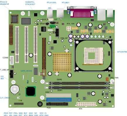 columbia2 board diagram